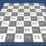 uGUIで台形を表示する