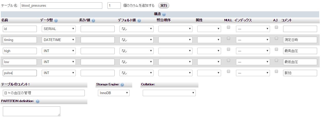 phpmyadmin-createtable3