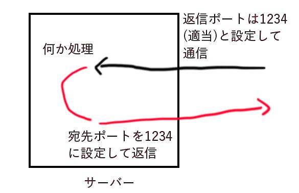 port-image2